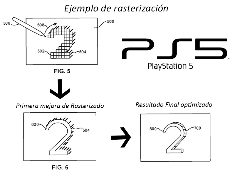 rasterizado retrocompatibilidad ps5