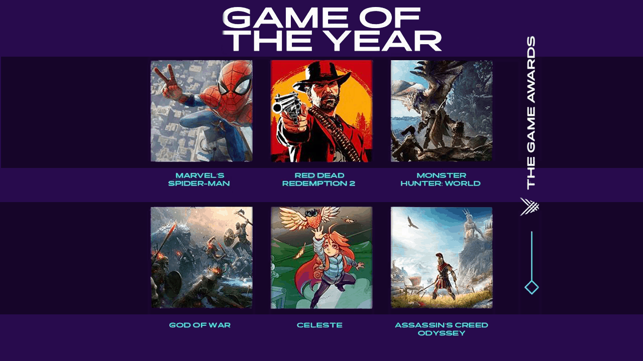 the game awards - game of the year